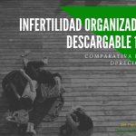 Infertilidad organizada – Descargable 1: Tabla comparativa de precios para tratamientos
