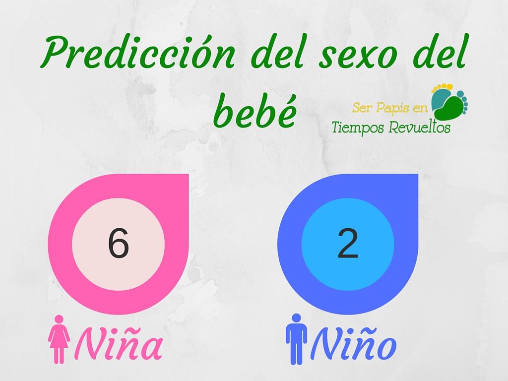 Predicción del sexo del bebé