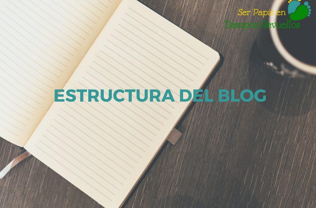 Estructura del Blog SPeTR