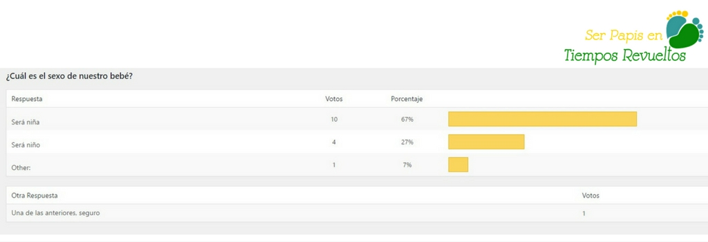 resultados-encuesta-prediccion