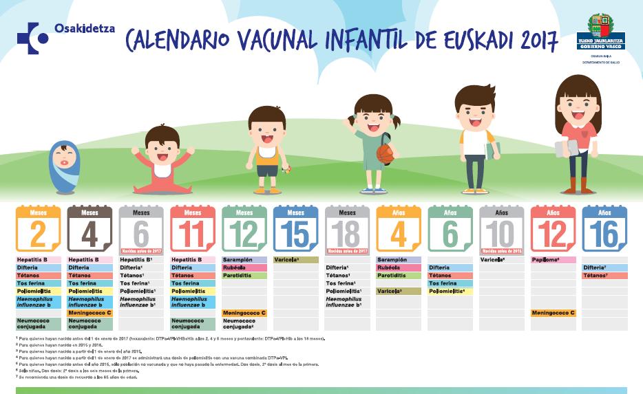vacunación-infantil-osakidetza-2017